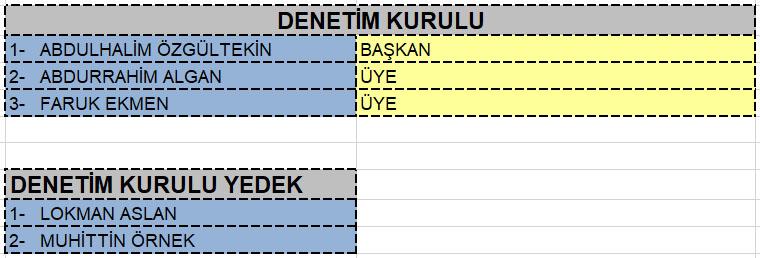 DENETİM_KURULU